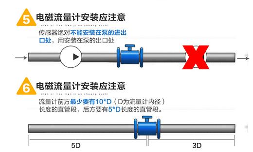 硝酸流量计安装注意事项图三