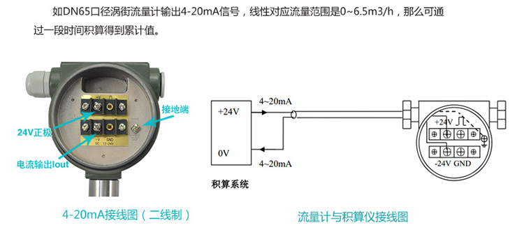 丁烷流量计4-20mA接线图