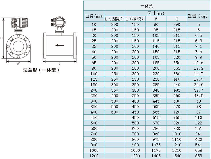 二氧化氯流量計一體型尺寸對照表