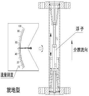 金属转子流量计结构原理图