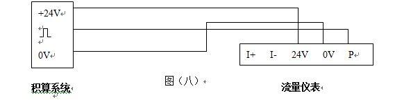 氨气流量计脉冲输出配线图