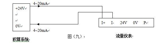 氨气流量计4-20mA电流信号配线图