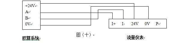 氨气流量计485通讯配线图
