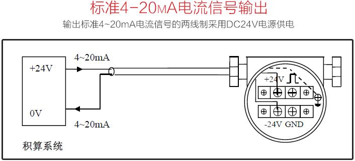 插入式蒸汽流量计标准4-20mA电流信号输出图