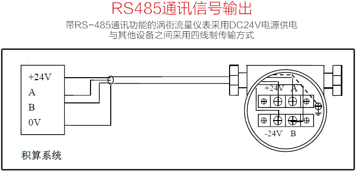 插入式蒸汽流量计RS485通讯信号输出图