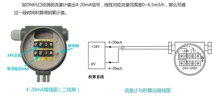 水煤气流量计4-20mA电流信号配线图