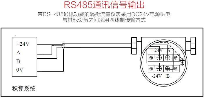 电厂蒸汽涡街流量计RS485通讯信号输出图