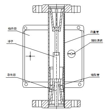 阻抗100 欧)   14,特殊型:继电器输出(触点容量最大5