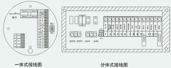 防腐电磁流量计接线图